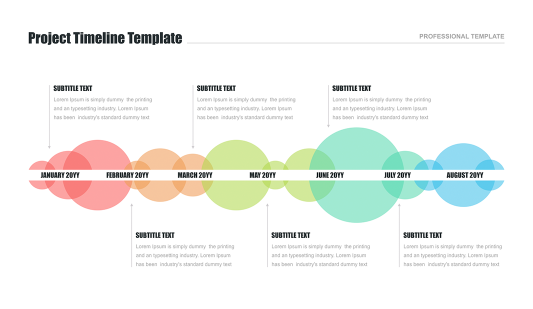 Project timeline template free