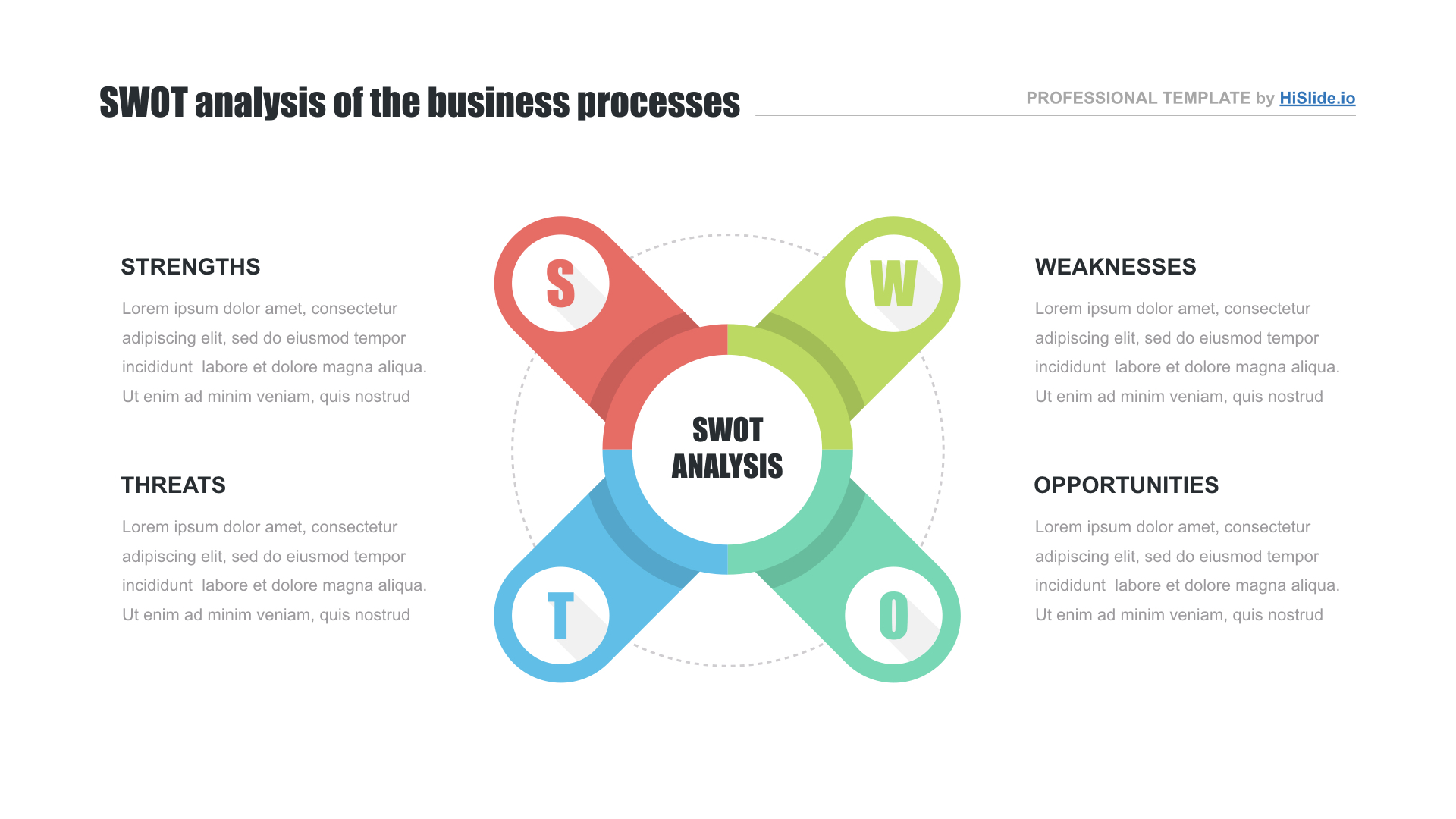 SWOT analysis PowerPoint, Keynote, Google Slides slide template