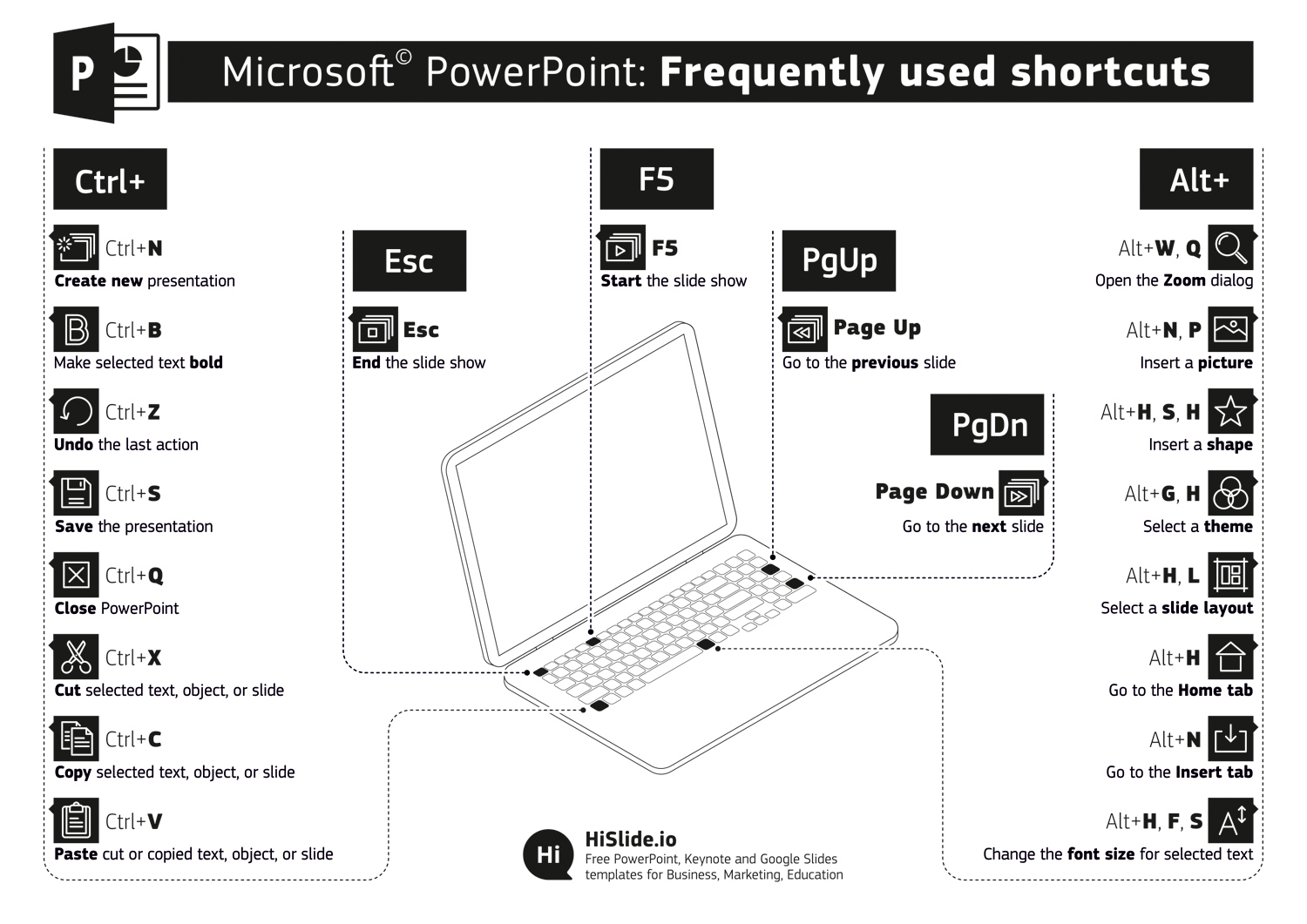Shortcuts for PowerPoint for print