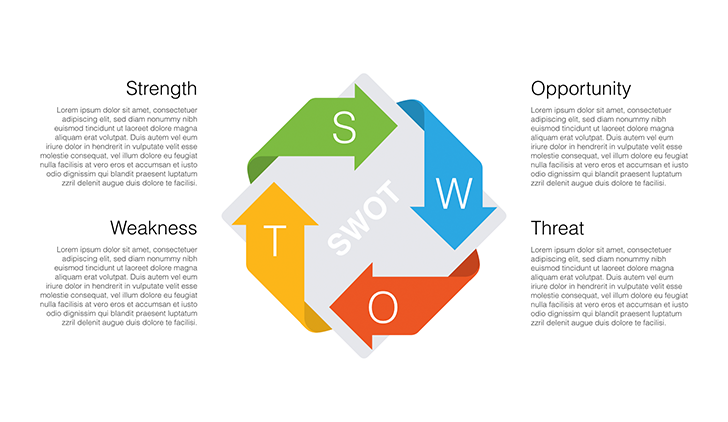 SWOT PPT for marketing