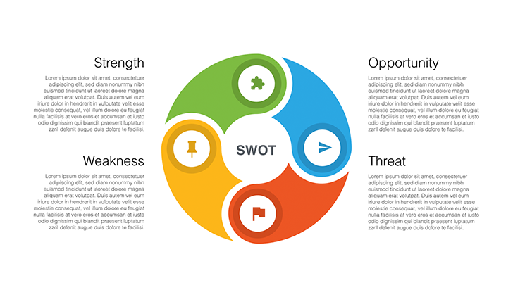 SWOT PPT template for Business