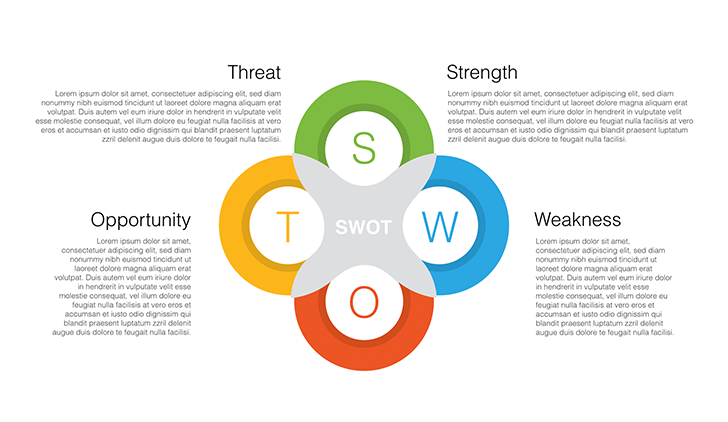 SWOT PPT template for PowerPoint