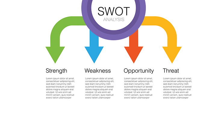 SWOT PPT for PowerPoint Presentation