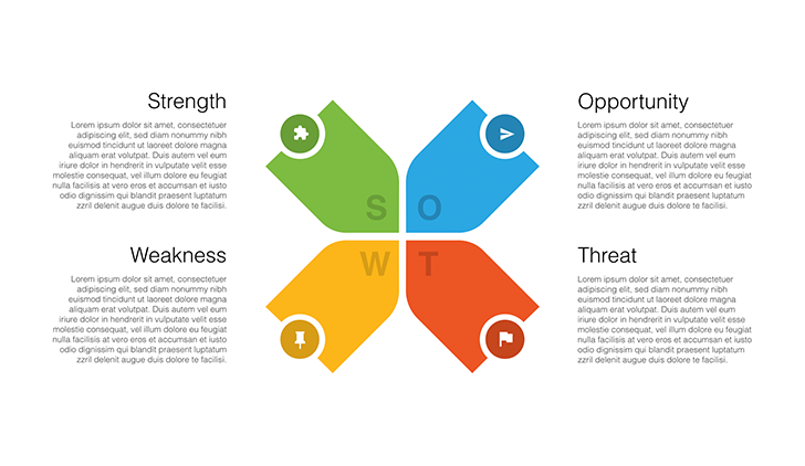 SWOT PPT for PowerPoint