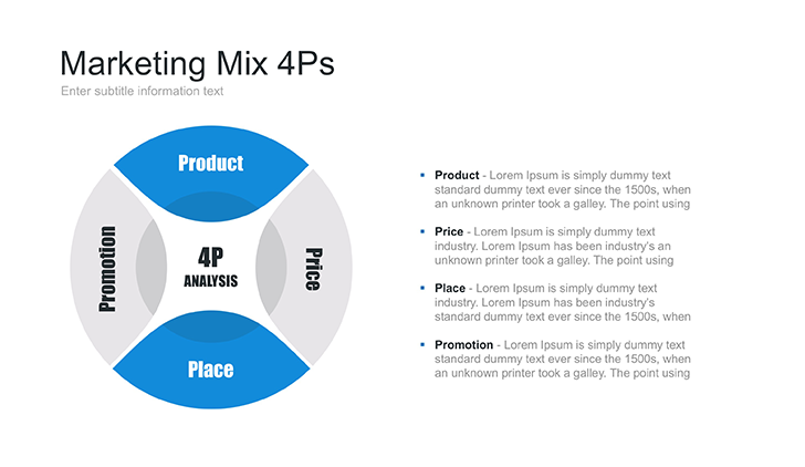 Marketing mix 4ps ppt, free PowerPoint and Keynote Templates
