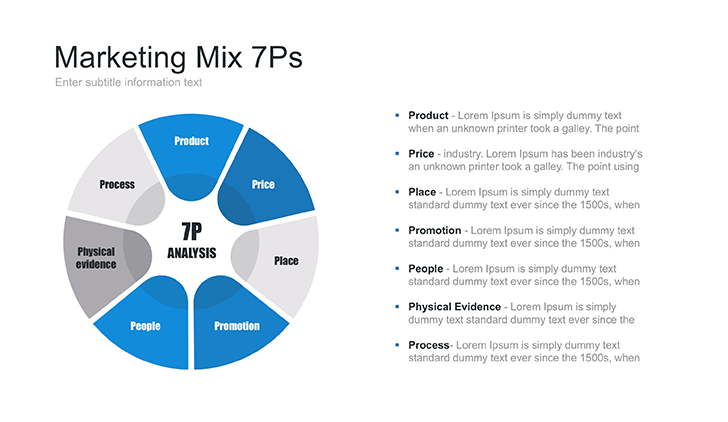 Marketing mix slide 7ps, Free Template for PowerPoint and Keynote