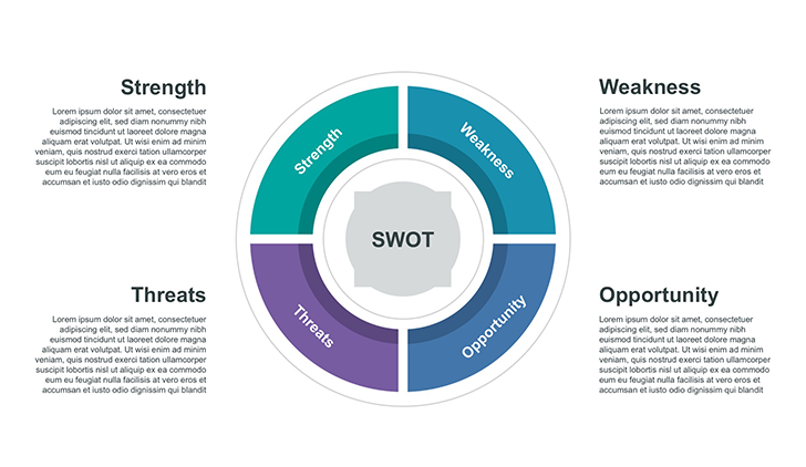 SWOT template for PowerPoint Report