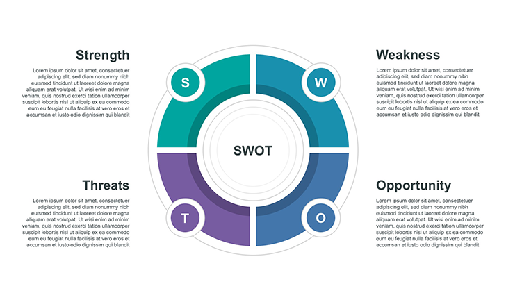 SWOT template for PowerPoint Presentation