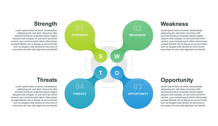 SWOT template for PowerPoint Presentation (free)