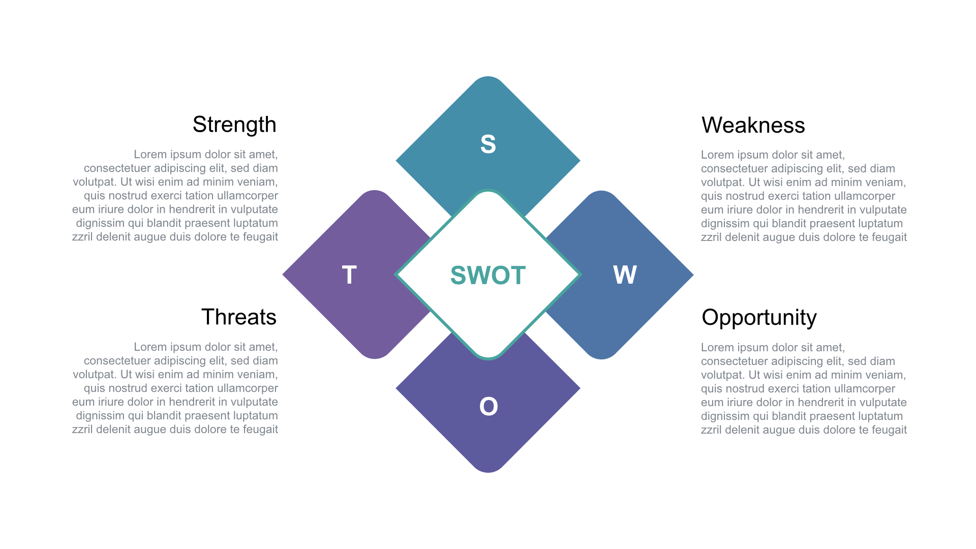 SWOT analysis free ppt template