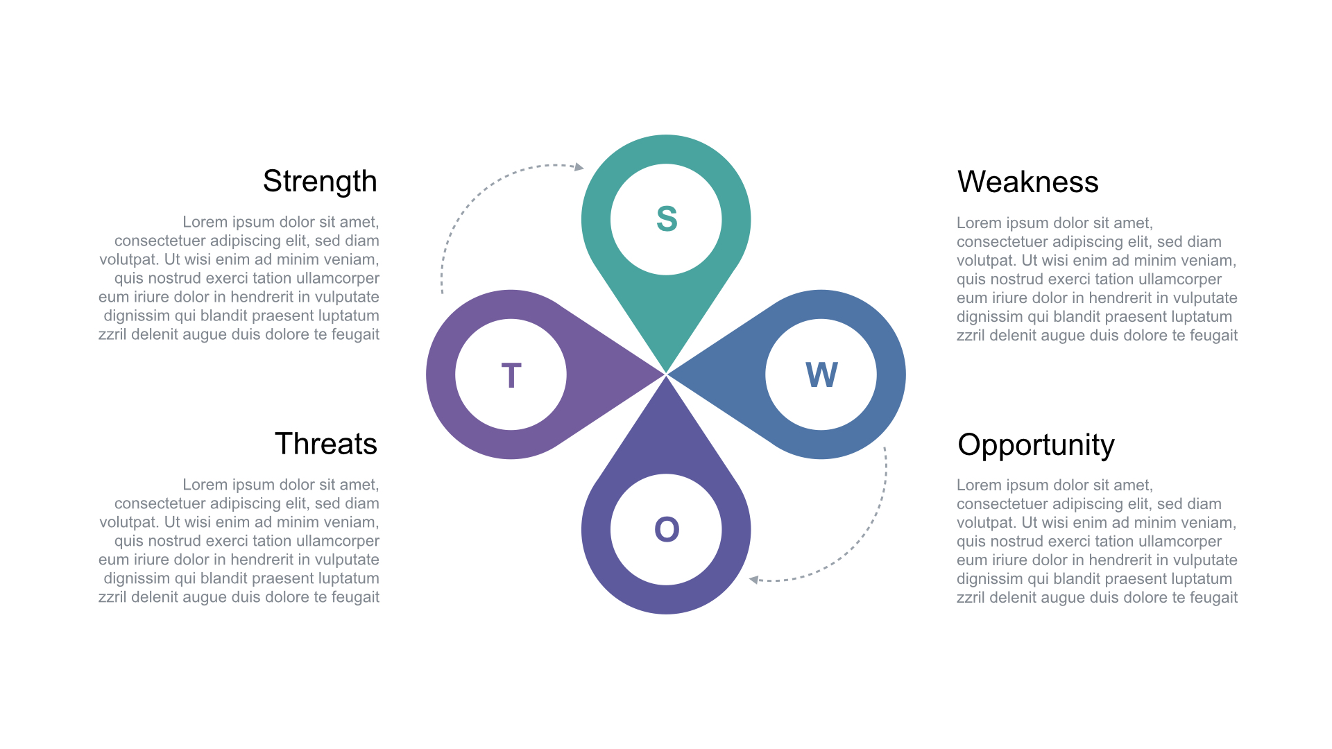 SWOT analysis ppt for CompanySWOT analysis ppt for Company