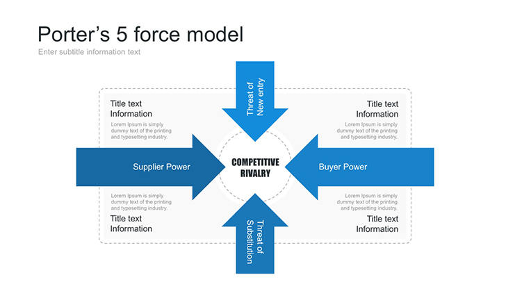 Porter 5 forces template ppt