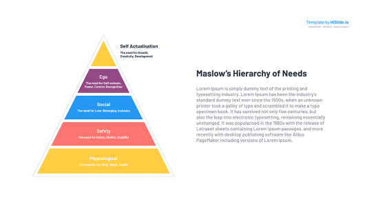 Maslow Hierarchy of needs Pyramid Keynote template