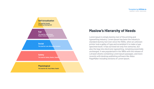 Pyramid of Meeds by Maslow free PowerPoint template