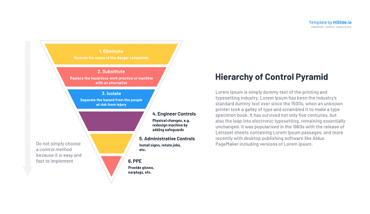 Hierarchy of Controls Pyramid Free Google Slides