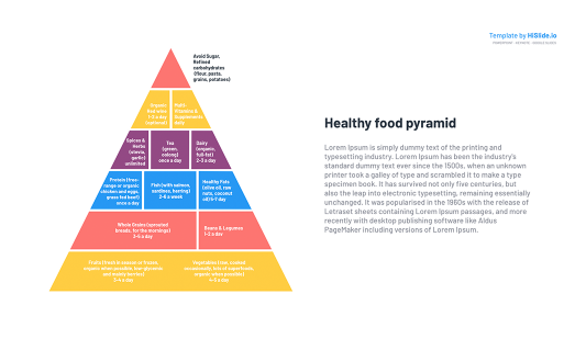 Food Healthy Pyramid Google slides templates