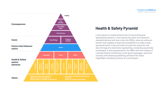 Safety pyramid Free PowerPoint template