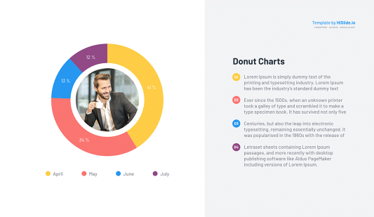 Powerpoint templates charts