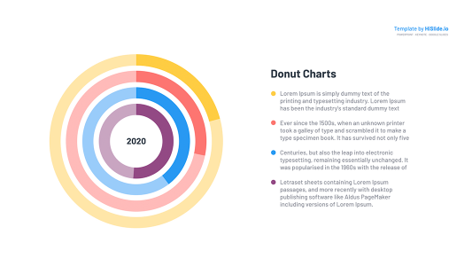 Powerpoint donut chart