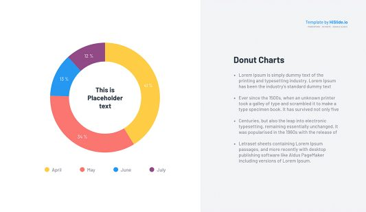 Powerpoint charting