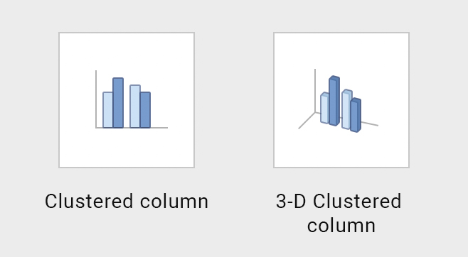 Clustered column and 3d clustered column
