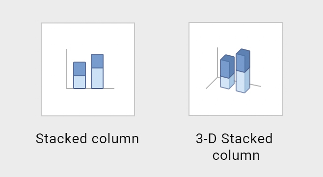 Stacked column and 3d stacked column