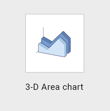 3d area chart