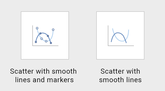 Scatter with smooth lines