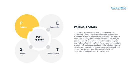 Political factors PEST analysis Keynote template