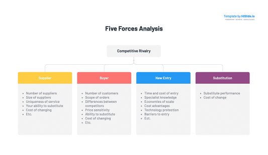 Five forces Keynote Template