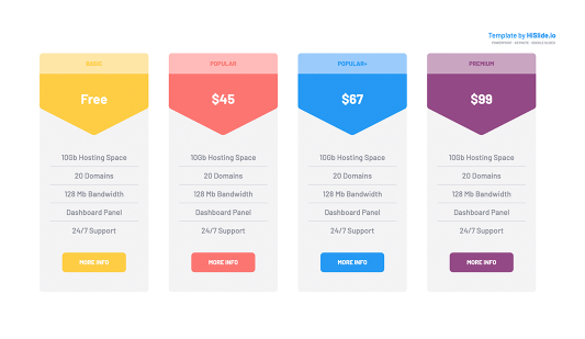 Keynote Pricing tables slide template