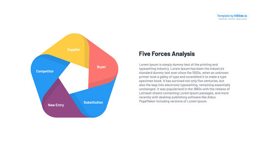 Marketing Analysis Five Porters forces