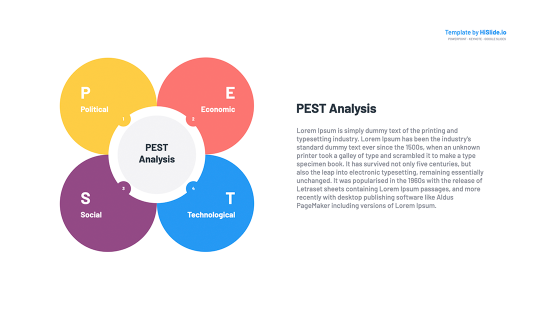 PEST template Powerpoint free