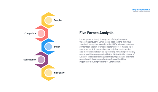 Free Porter 5 forces model template