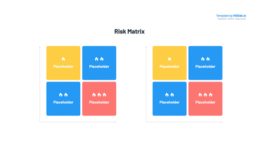 Risk matrix Google Slides Template