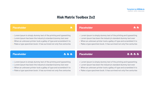 Google Slides risk matrix template presentation
