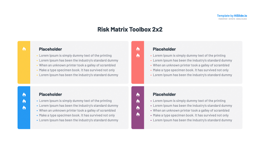 Risk matrix Google Slides template free