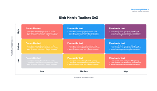 Risk Management matrix Google slides