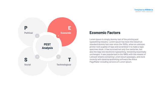 PEST Economic factors template