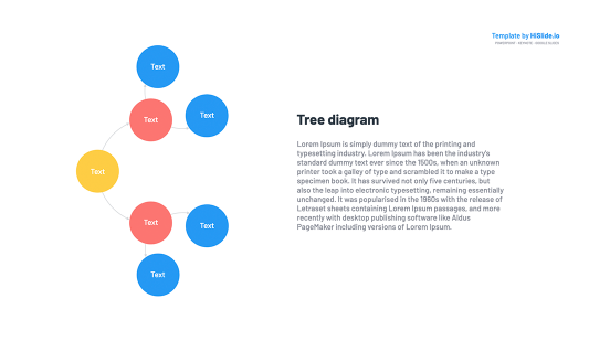 Google Slides Tree diagram
