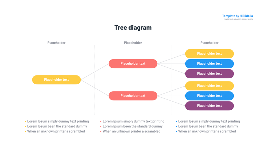 Google Slides Tree diagram template