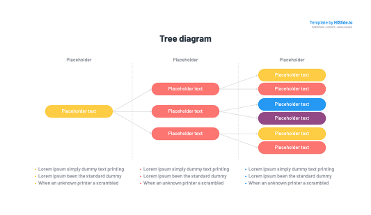 Tree diagram for Google Slides