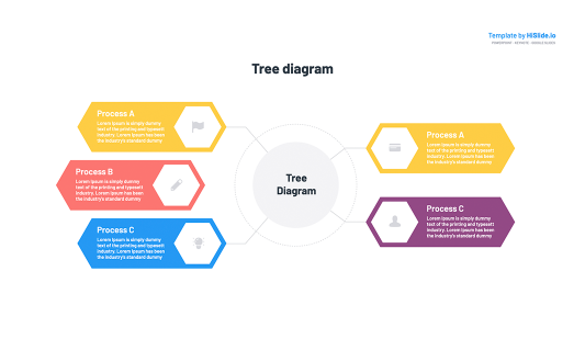 Tree diagram template slide for Google slides