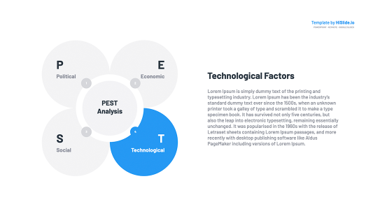 PEST Technological factors template