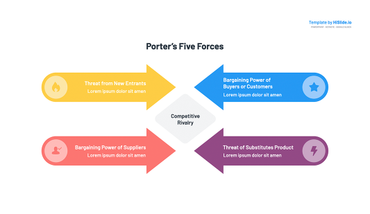 Porter's 5 Forces Templates with arrows