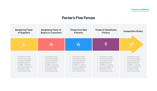 Porter's 5 Forces Table Content Template
