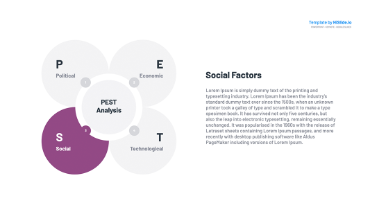 PEST Social factors template