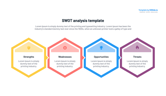 Free SWOT template Powerpoint presentation