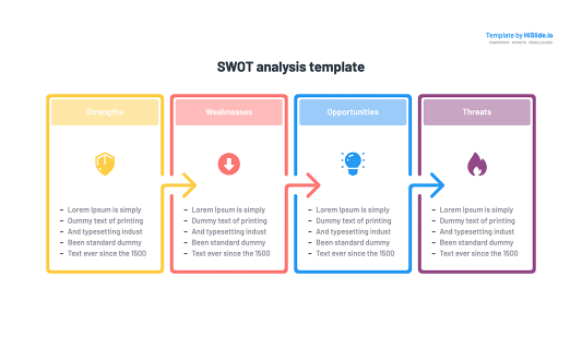 SWOT template for Keynote