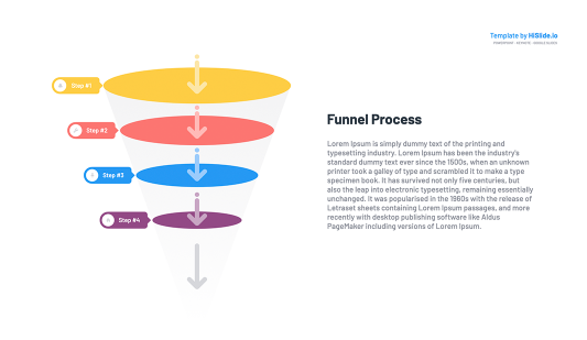 Funnel diagram Google slides template